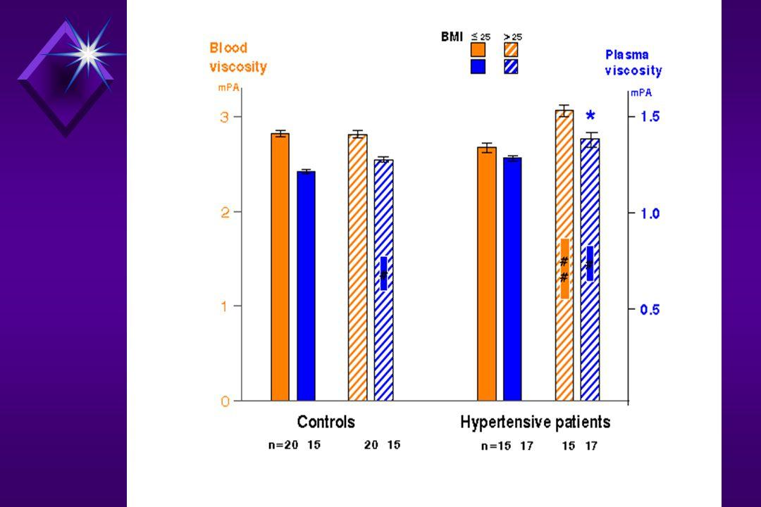 A GYERMEKKORI HYPERTONIA Előfordulhat 0-18 éves korig Gyakorisága jelentős Etiologiája sokféle (veleszületett és szerzett faktorok) Pathogenesise komplex Következményei:felnőttkori hypertonia fiatal felnőttkori atherosclerosis szivbetegség veseelégtelenség