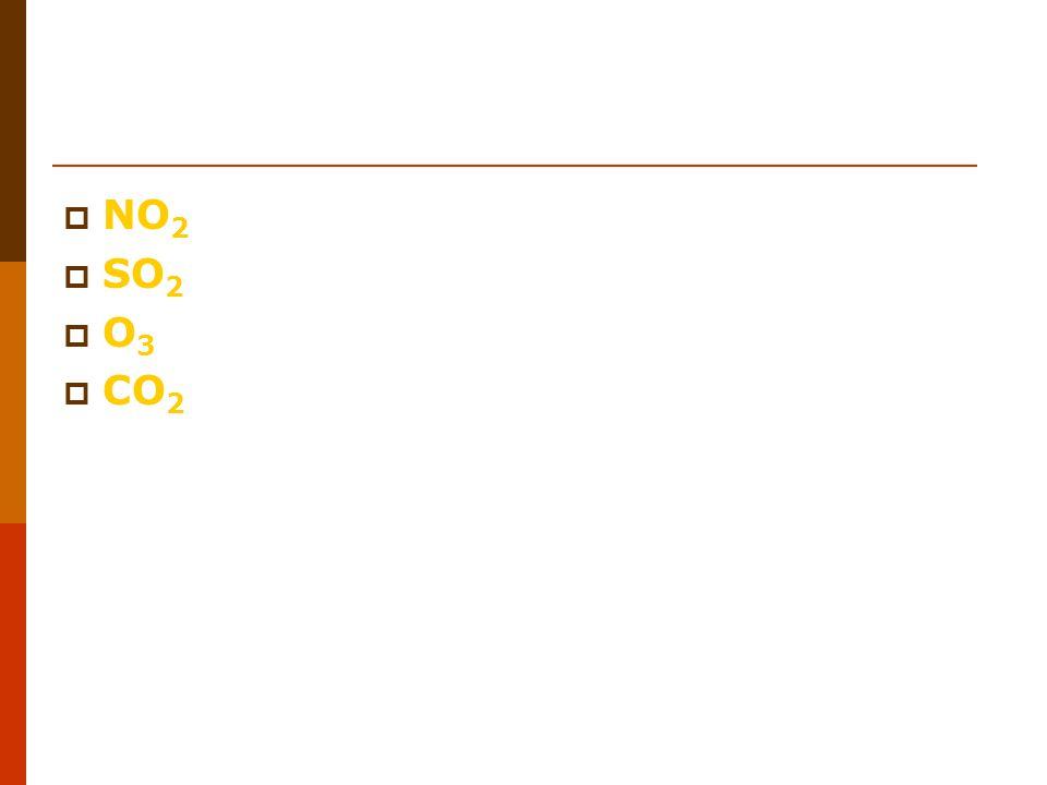 Üvegházhatást okozó gázok CO 2, NO X, freon, O 3, CH 4