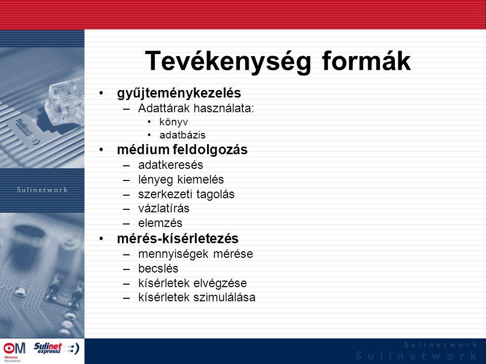 Tevékenység formák alkotás –egyéni –csoportos –írott –tárgyi –előadói memorizálás –szépirodalmi szöveg –ismeretterjesztő szöveg –publicisztikai szöveg –didaktikai szöveg példamegoldás –képletek –számítások tájékozódás –térben –időben gyűjteménykezelés –Adattárak használata: könyv adatbázis médium feldolgozás –adatkeresés –lényeg kiemelés –szerkezeti tagolás –vázlatírás –elemzés mérés-kísérletezés –mennyiségek mérése –becslés –kísérletek elvégzése –kísérletek szimulálása