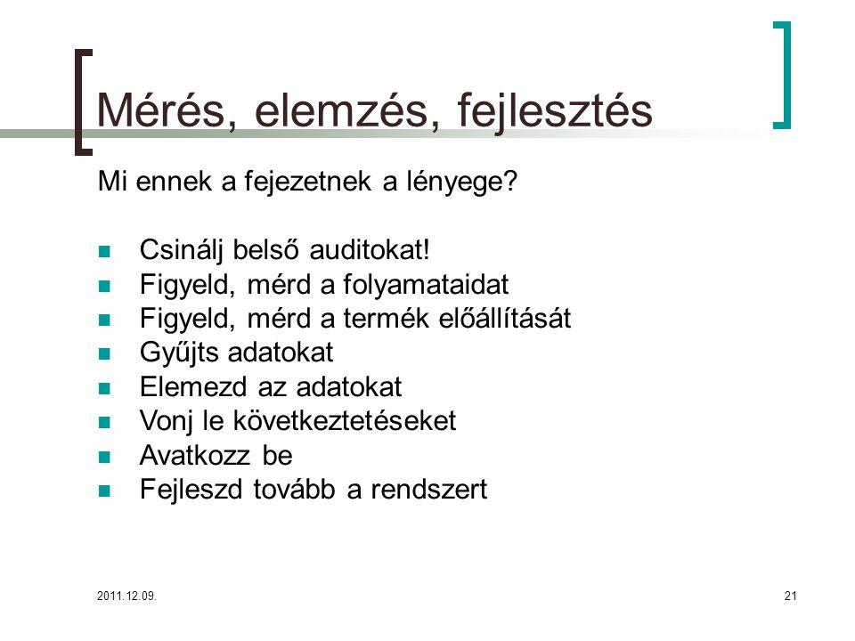 2011.12.09.22 Mérés, elemzés, fejlesztés