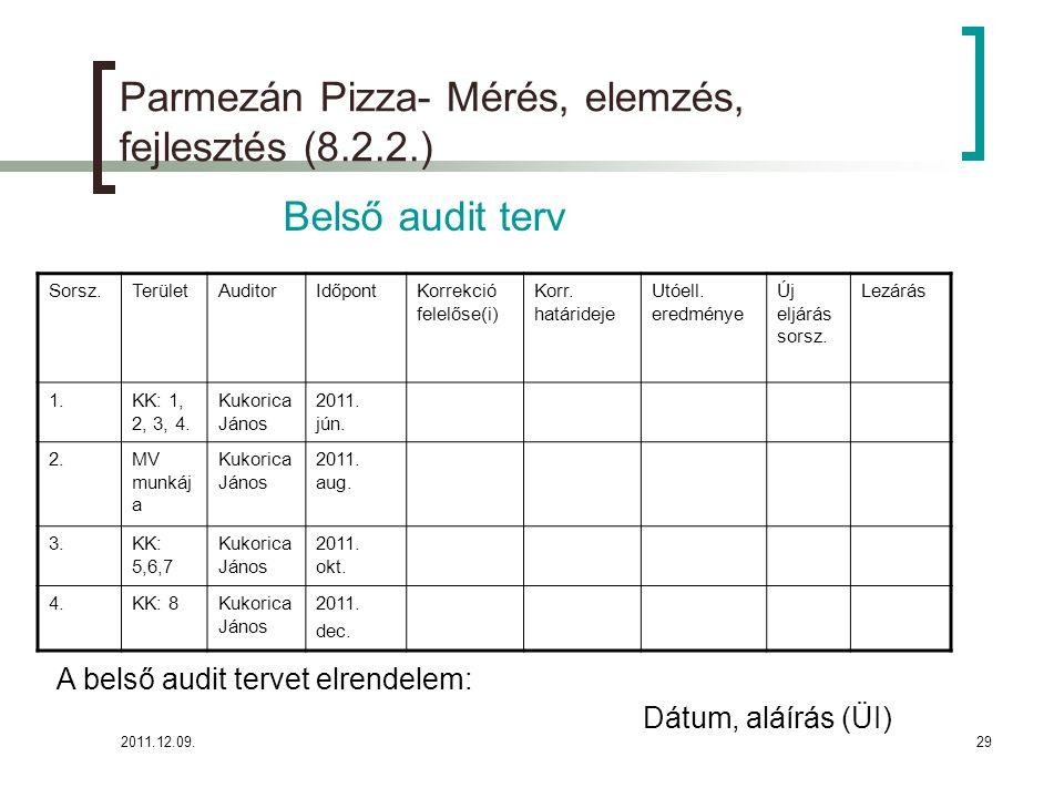 2011.12.09.30 Parmezán Pizza- Mérés, elemzés, fejlesztés (8.2.2.) Audit Kérdőív (pl.