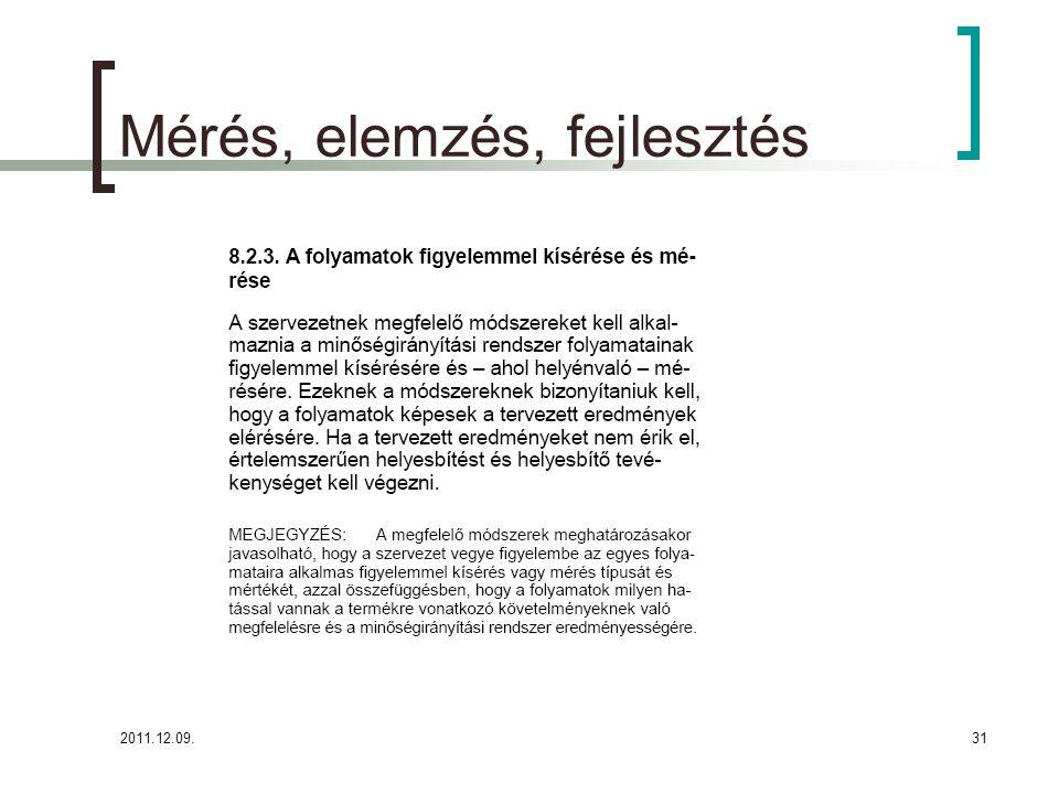 2011.12.09.32 Parmezán Pizza- Mérés, elemzés, fejl.