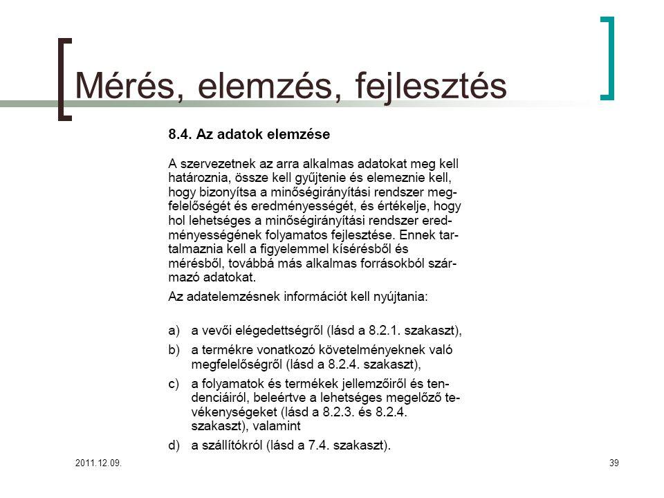 2011.12.09.40 Parmezán Pizza- Mérés, elemzés, fejlesztés (8.4.) A Parmezán Pizza a folyamatleírásaiban, jelen kézikönyv fejezeteiben már meghatározta a figyelemmel kísérésből, mérésből és egyéb forrásból származó azon adatokat és azok gyűjtési módszereit, amelyek alkalmasak arra, hogy bizonyítsák a minőségirányítási rendszerének megfelelőségét és eredményes működését.
