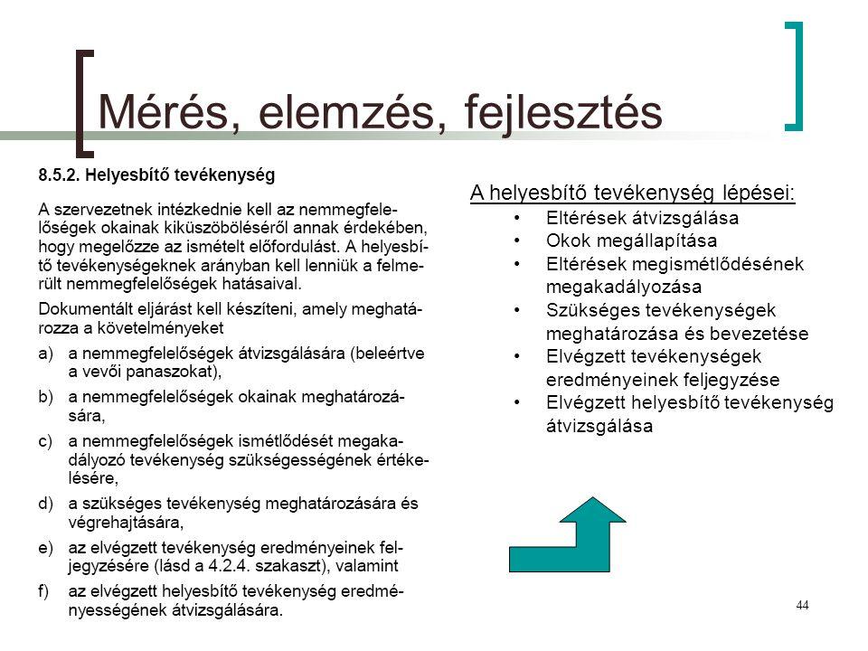 2011.12.09.45 Parmezán Pizza- Mérés, elemzés, fejlesztés (8.5.2.) Helyesbítő tevékenységek (kötelező eljárás!!!) A helyesbítő tevékenység célja, hogy elemzzük a nemmegfelelőségek okait és intézkedjünk azok kiküszöböléséről és ismételt előfordulásuk megakadályozásáról.