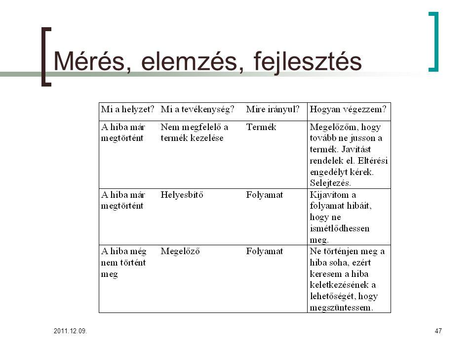 2011.12.09.48 Parmezán Pizza- Mérés, elemzés, fejlesztés (8.5.3.) Megelőző tevékenységek (kötelező eljárás!!!) A megelőző tevékenység célja, hogy elemzzük a nemmegfelelőségek okait és előfordulásukat ez által megelőzzük.