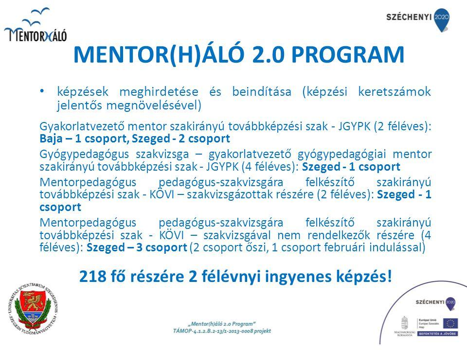 MENTOR(H)ÁLÓ 2.0 PROGRAM A következő időszak feladatai: Intézményi szakmai együttműködési megállapodások megkötése Mentor(h)áló Klub foglalkozásainak megtervezése, beindítása Tanuló szervezetté válás, szervezetfejlesztés – nem rövidtávú gondolkodáson alapszik.