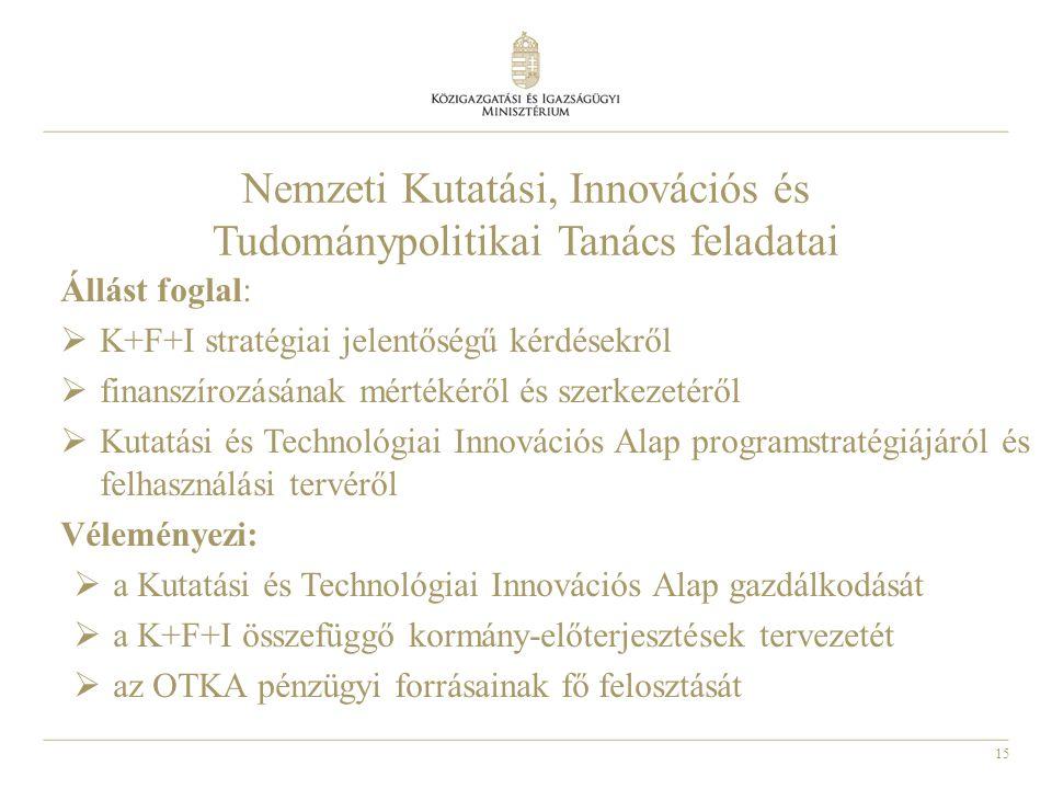 16 Közreműködik:  a közfinanszírozású, tudományos kutatással, kutatás fejlesztéssel és innovációval kapcsolatos feladatok kormányzati egyeztetésében Javaslatot tesz :  a tudományos kutatás, kutatás-fejlesztés és innováció jogszabályi környezetének kialakítására Nemzeti Kutatási, Innovációs és Tudománypolitikai Tanács feladatai