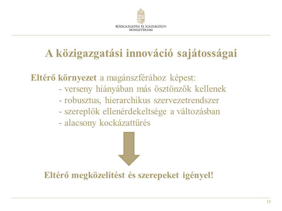 20 A közigazgatási innováció akadályainak megugrása Stratégiai célkitűzés Szervezeti és vezetési kultúra Érintettek bevonása Tudás- menedzsment Tesztelés