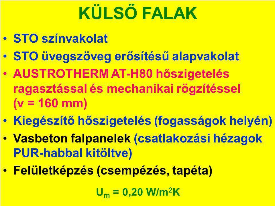 SOLANOVA KÜLSŐ FAL U m = 0,20 W/m 2 K