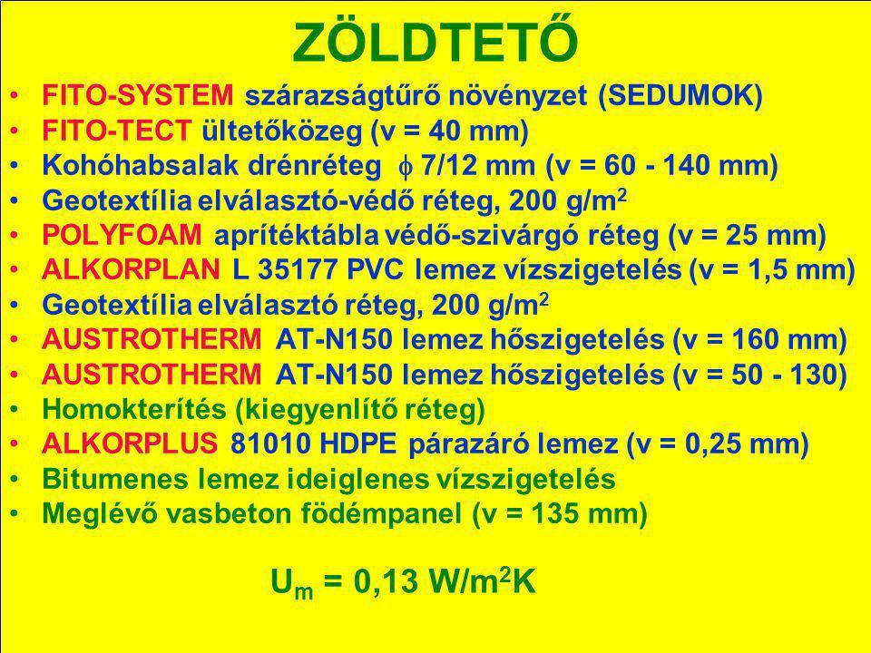 LEIER mosott gyöngykavicsos járólap (500x500x55 mm) Kétszer rostált durvahomok réteg (20 mm) Kohóhabsalak drénréteg  7/12 mm (v = 60 - 140 mm) Geotextília elválasztó-védő réteg, 200 g/m 2 POLYFOAM aprítéktábla védő-szivárgó réteg (v = 25 mm) ALKORPLAN L 35177 PVC lemez vízszigetelés (v = 1,5 mm) Geotextília elválasztó réteg, 200 g/m 2 AUSTROTHERM AT-N150 lemez hőszigetelés (v = 160 mm) AUSTROTHERM AT-N150 lemez hőszigetelés (v = 50 - 130) Homokterítés (kiegyenlítő réteg) ALKORPLUS 81010 HDPE párazáró lemez (v = 0,25 mm) Bitumenes lemez ideiglenes vízszigetelés Meglévő vasbeton födémpanel (v = 135 mm) U m = 0,13 W/m 2 K TERASZTETŐ