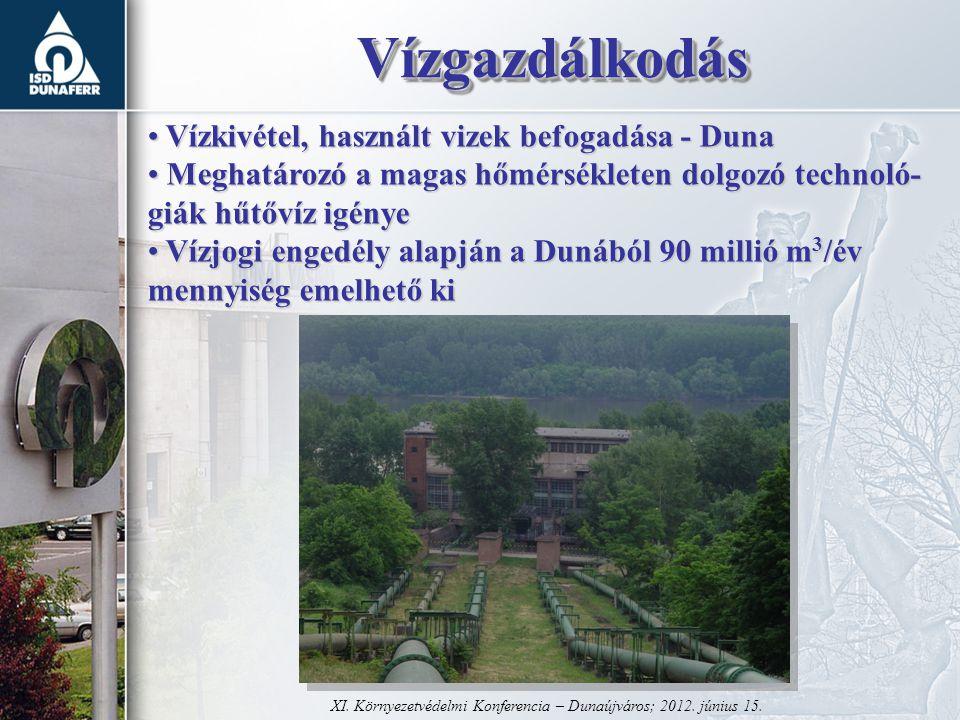 XI.Környezetvédelmi Konferencia – Dunaújváros; 2012.