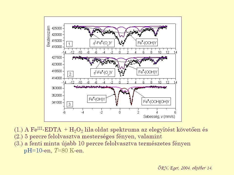 Speciesz δ (mm/s) Δ (mm/s) B (T) Oxidációs Megjegyzések Speciesz δ (mm/s) Δ (mm/s) B (T) Oxidációs Megjegyzések a,b ( T =80 K)szám ( T =80 K) szám A A 0,41-0,47 (–0,48)-(–0,40) 40,8-40,9 +3 Fe III -(H 2 O)Y B B 0,50 -0,46 51,42 +3 Fe III -(Cl)Y C C e 0,45-0,47 1,56-1,69 - +3 Fe III -(OH)Y d D D 0,42-0,44 1,63-1,71- +3 Fe III -(Cl)Y d E E c 0,32-0,46 0,61-0,62 - +3 Fe III -(OH)Y, oligomer F F 0,56-0,58 0,37-0,44 - +3 Fe III -(OOH)(OH)Y d (lila) G G 0,45-0,73 0,74-1,30 - +3 Fe III -(OOH)Y d (lila) H H e 0,56-0,66 0,46-0,57 49,1-52,5 +3 η 2 -Fe III -(O 2 )Y d (lila) I I 1,49-1,61 1,72-2,27 - +2 Fe II -(OOH)Y J J e 1,34-1,54 3,11-3,26 - +2 [Fe(H 2 O) 6 ] 2+ Az észlelt specieszek táblázatos összefoglalása a Mivel a reakciók vizes közegben zajlottak, nem zárhatjuk ki a víz ligandumként való koordinációját.