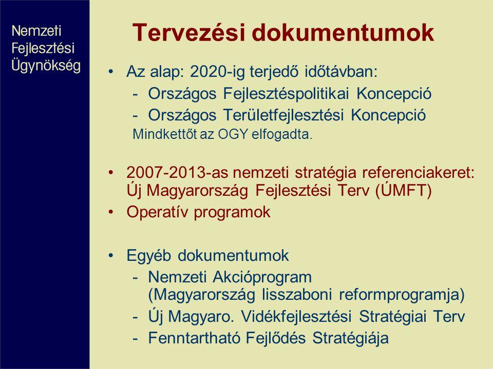 A tervezés további menete Új Magyarország Fejlesztési Terv (2007-2013) –Parlamenti vitanap: tegnap –Elfogadás, hivatalos benyújtás EU-nak: október Operatív programok 7 évre, 8 ágazati, 7 regionális OP –Kormány 1.