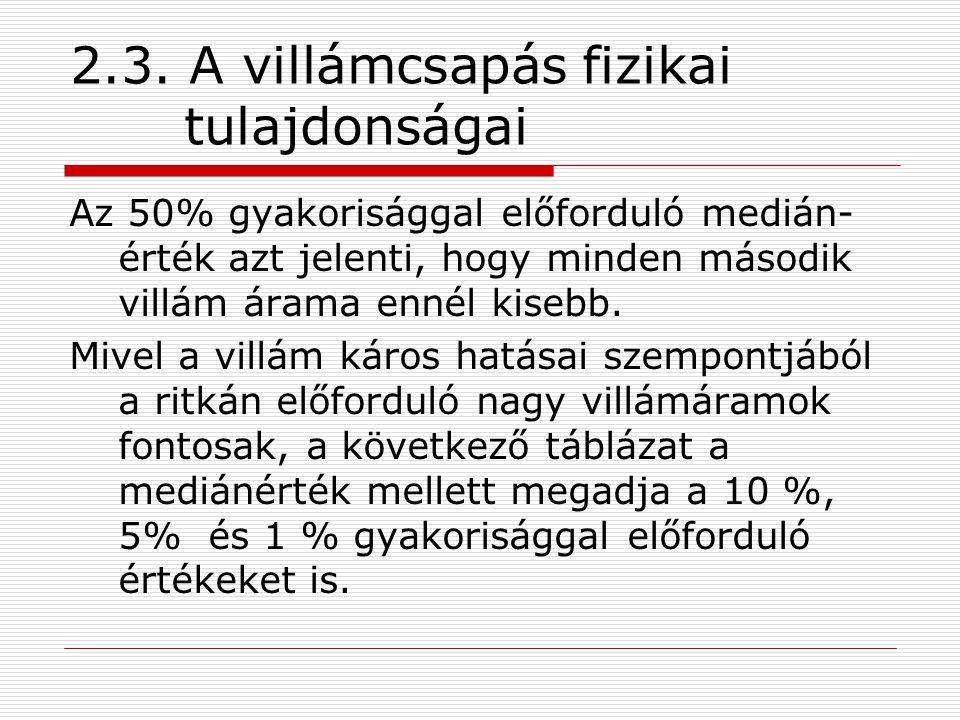 2.3. A villámcsapás fizikai tulajdonságai A villámáram jellemző értékeinek előfordulási gyakorisága