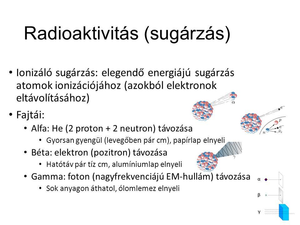 A röntgensugárzás és létrehozása Katódsugárzás (gyors elektronnyaláb) fémnek ütközve (1) fékezési sugárzást és (2) karakterisztikus sugárzást okoz Fékezési sugárzás (Bremsstrahlung) folytonos (mindenféle frekvenciát tartalmazó) sugárzás Karakterisztikus sugárzási tüskék Fékezési sugárzás