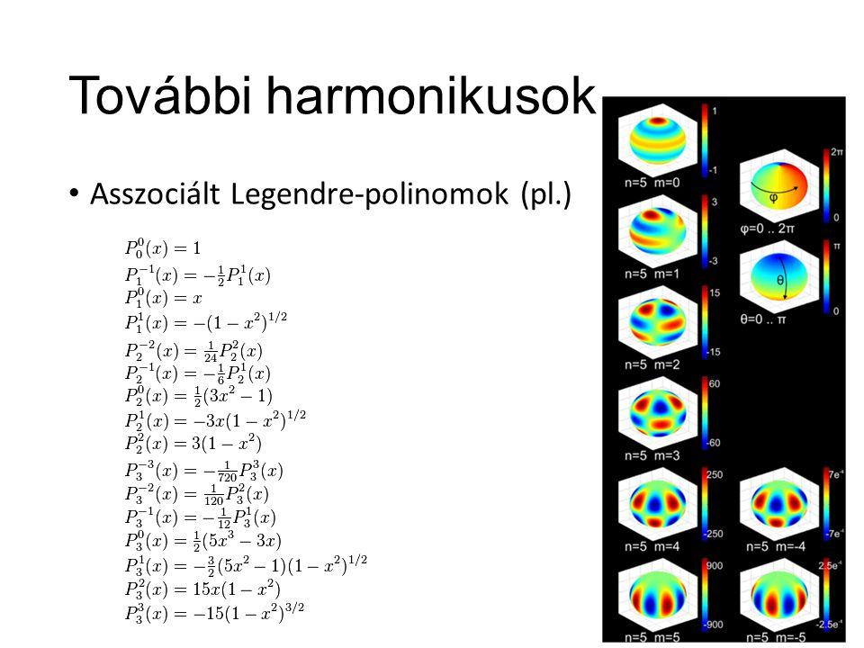 Zernike-polinomok Számításuk Kóma! Asztigmatizmus!