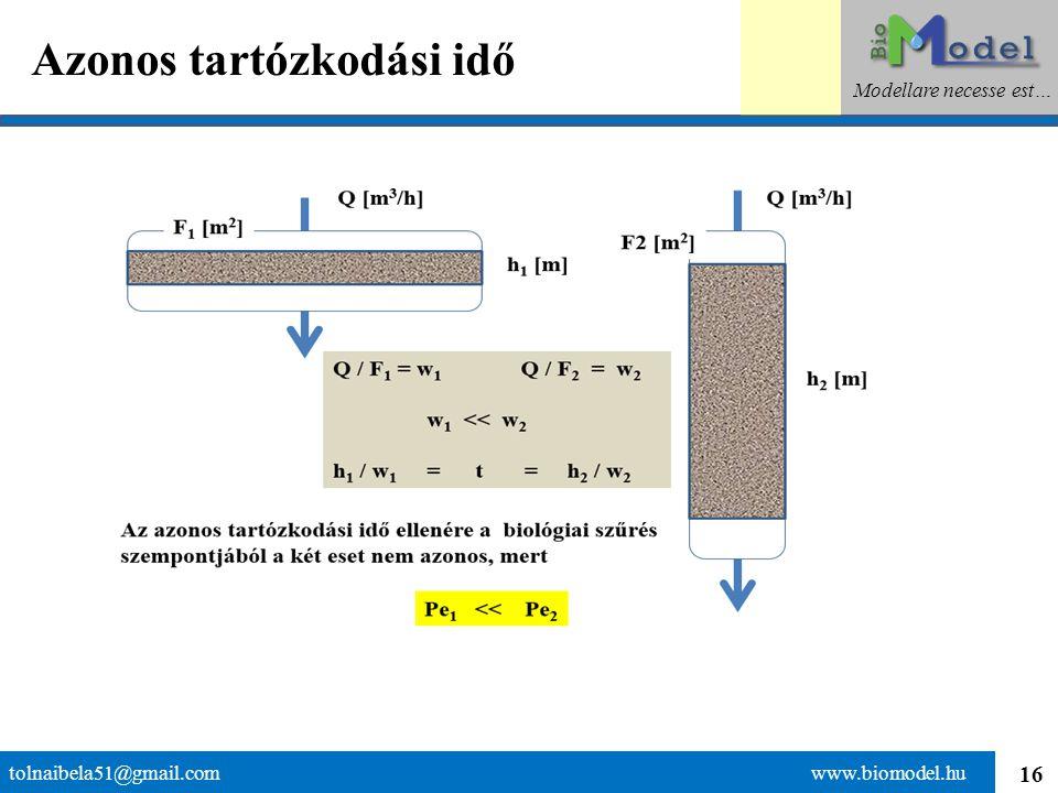 17 PAC és GAC tolnaibela51@gmail.com www.biomodel.hu Modellare necesse est… JellemzőPACGAC szemcseméret[mm]0,0451 fajlagos felület[m 2 /g]9001050 sűrűség (térfogat-tömeg)[kg/m 3 ]400450 jód-szám 9001000 Forrás: Chenviron dede [m]1,6E-81,3E-8