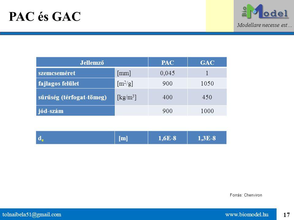 18 PAC és GAC alkalmazás, BAC ??.