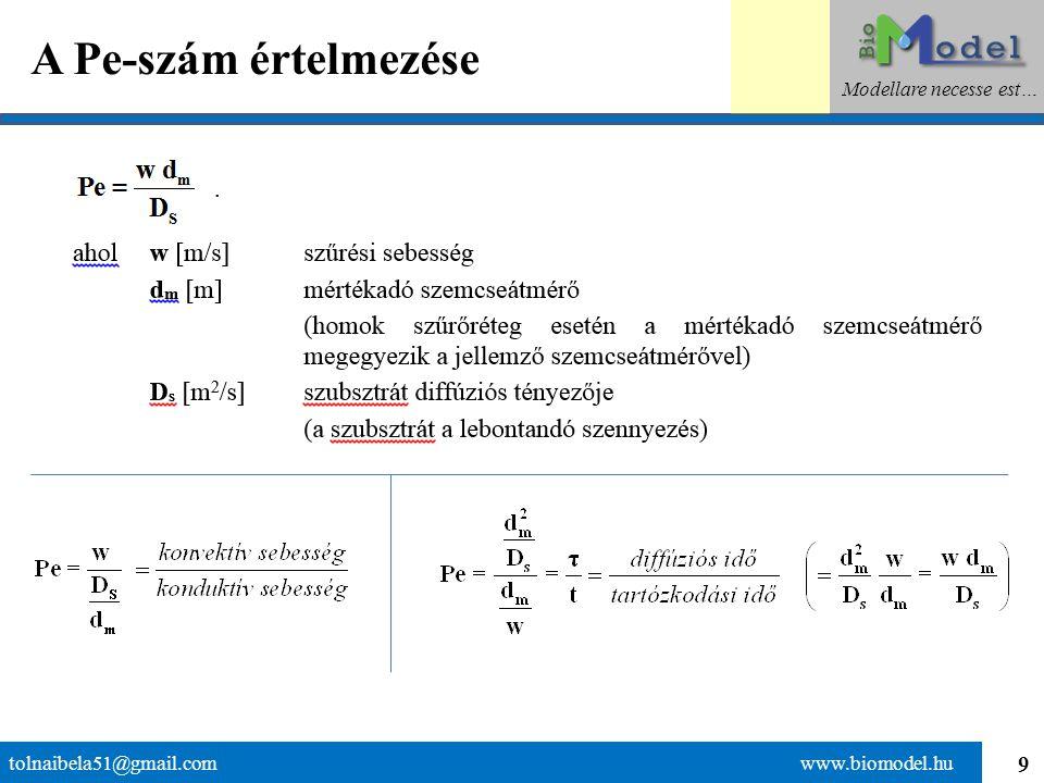 10 Azonos térfogatban azonos felület tolnaibela51@gmail.com www.biomodel.hu Modellare necesse est… Fajlagos felület: a [m 2 /g] Granulátum mérete: d [mm] Sűrűség: ρ [kg/m 3 ] Tömbfelület: a [m 2 /m 3 ] Tömbsűrűség: ρ t [kg/m 3 ] Anyagsűrűség: ρ [kg/m 3 ] (Szál)geometria Aktívszén Zeolit Csepegtető test Membrán szűrő, Homokszem