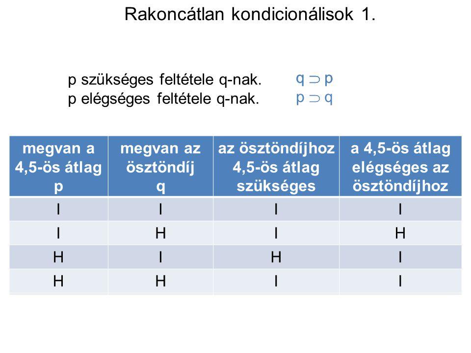 Rakoncátlan kondicionálisok 2.Csak akkor p, ha q.