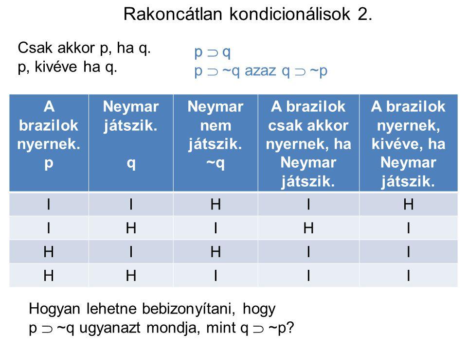 bikondicionális Lajos akkor és csak akkor teljesíti a kurzust, ha legalább elégségest ér el az összes zárthelyin és valamint megszerzi a zárthelyikért beszámításra kerülő pontszám 40%-át.
