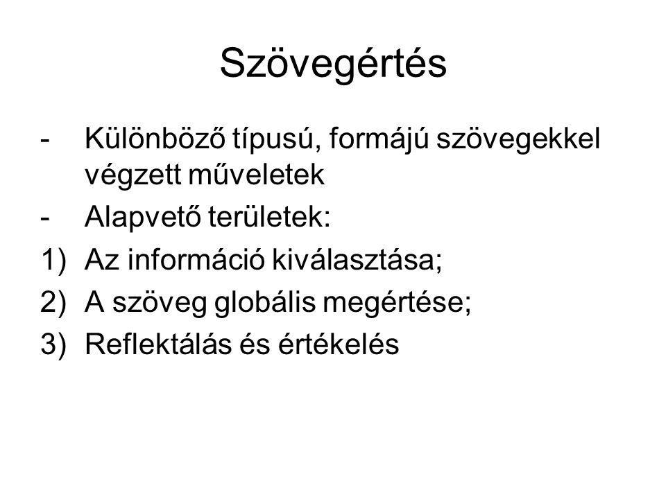 A szövegértés szintjei Nemzetközi viszonylatban: ötfokú skála 1)Az információk kiválasztása, az egyszerű kapcsolatok felismerése; 2)Az információk lokalizálása, a szöveg tartalma és a meglévő tudás összevetése; 3)A kapcsolatok keresése, a szöveg rendezése; 4)Következtetések levonása, értelmezés; 5)Összehasonlítás, kritikai értékelés, reflektálás