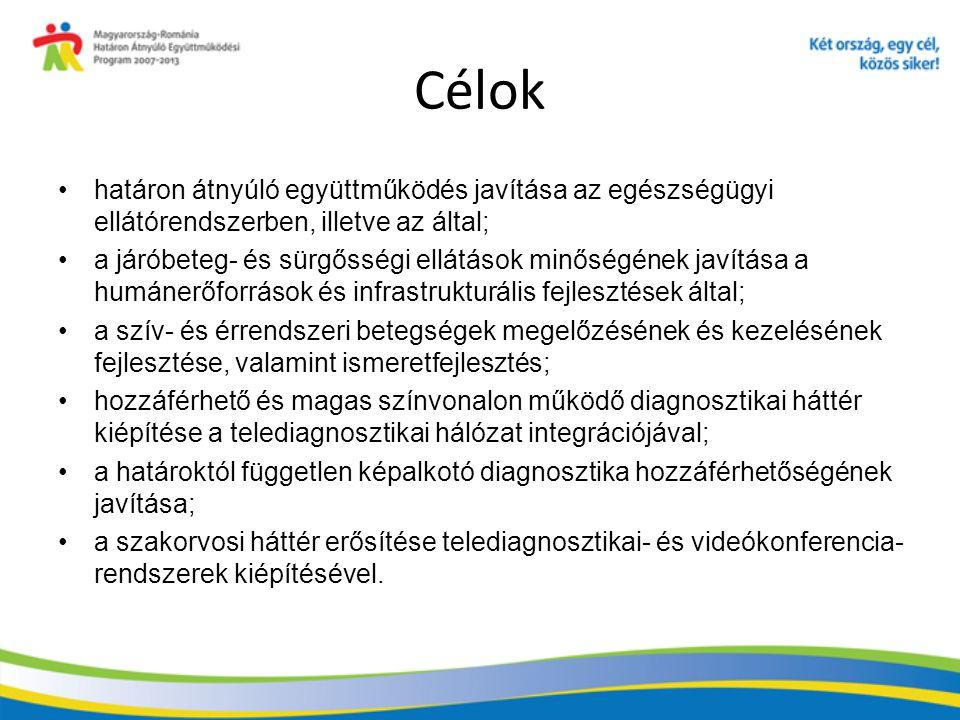 Tevékenységek 1.Infrastrukturális fejlesztések 2.Szakmai együttműködés 3.