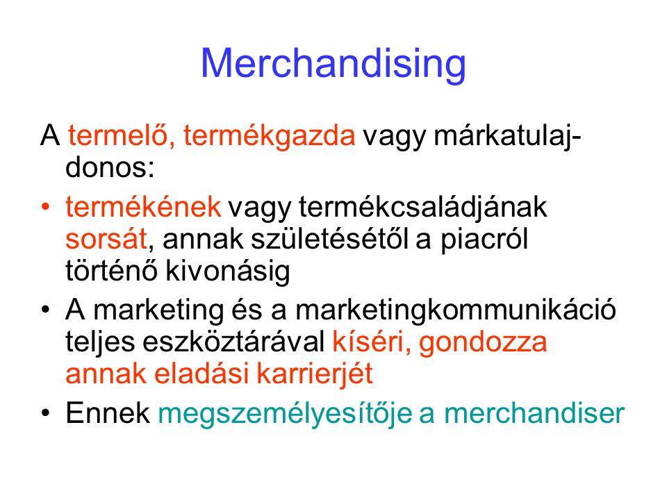 Merchandiser Eladást segítő szakember A termelő, közvetítő cég összekötője Marketing szaktanácsadó Az értékesítési munkát segíti az eladás helyén Segíti a vásárlási döntést A termékkel kapcsolatban szaktanácsot ad A forgalmazó megbízottjaként segíti az értékesítési hálózat munkáját