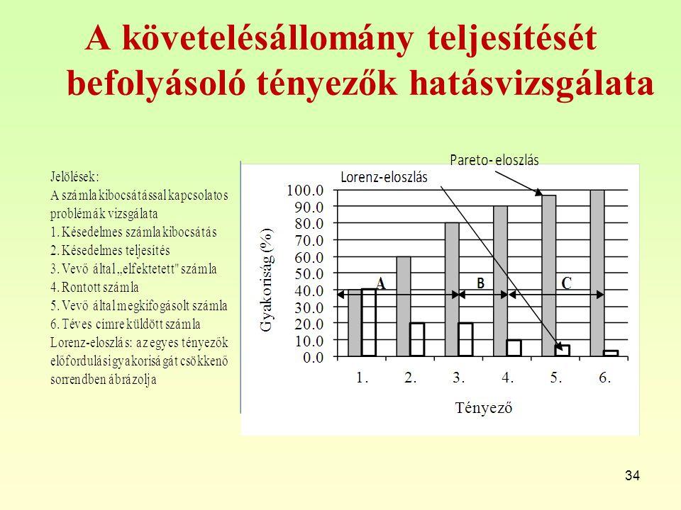 Ok-okozat diagram (halszálka vagy Ishikawa diagram) Az Ishikawa- vagy halszálkadiagram az okok és okozatok összefüggésének elemző módszere.