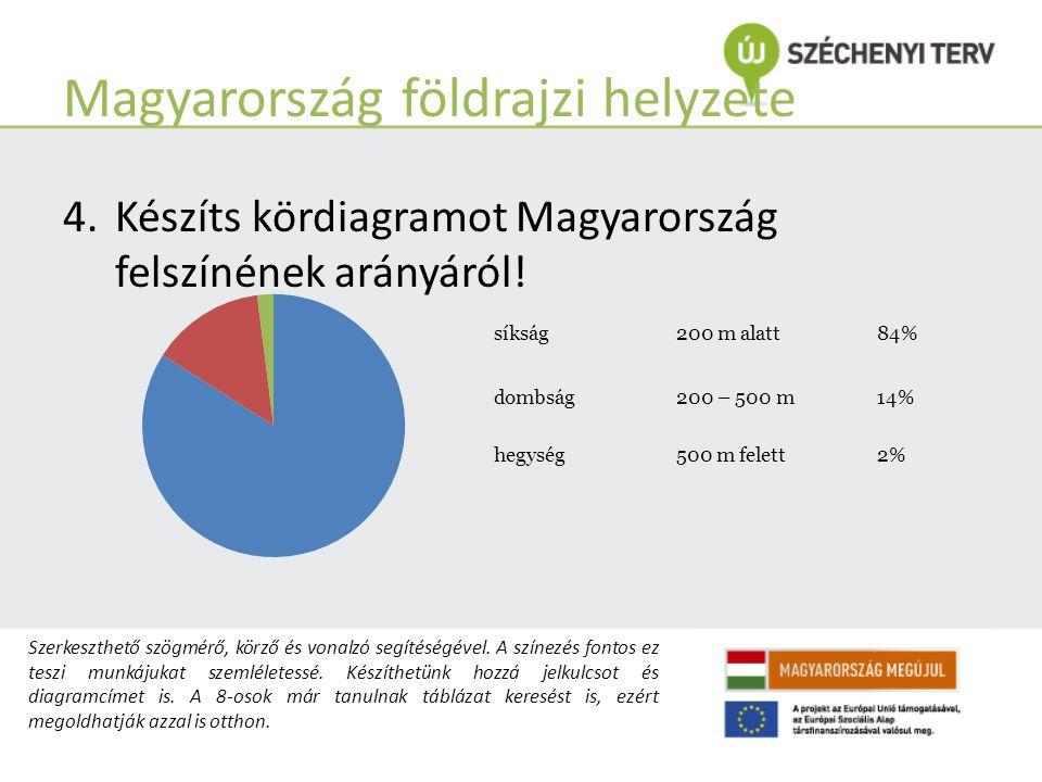 Magyarország földrajzi helyzete 4.Készíts kördiagramot Magyarország felszínének arányáról.