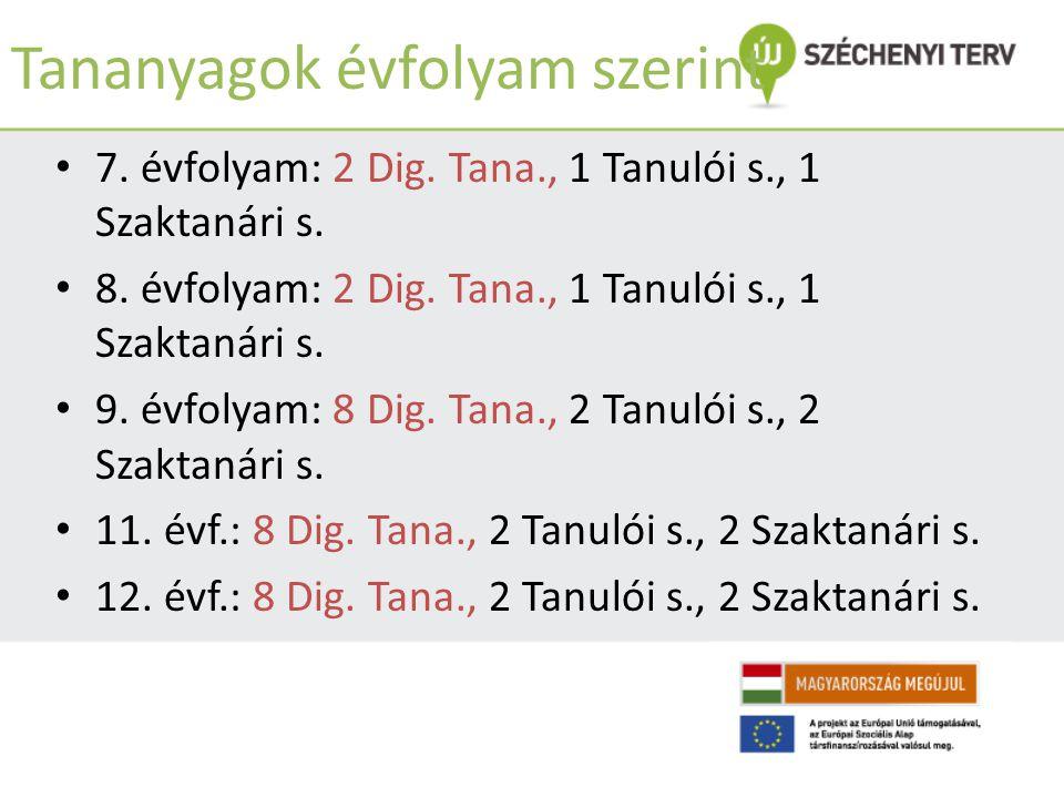 Tananyagok évfolyam szerint 7.évfolyam: 2 Dig. Tana., 1 Tanulói s., 1 Szaktanári s.