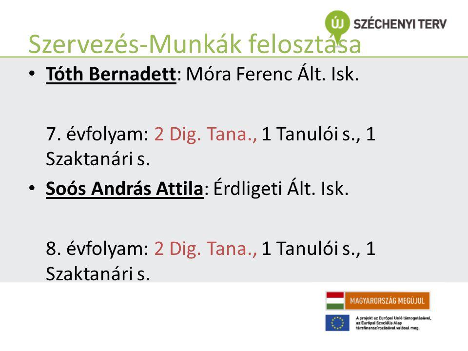Szervezés-Munkák felosztása Tóth Bernadett: Móra Ferenc Ált.