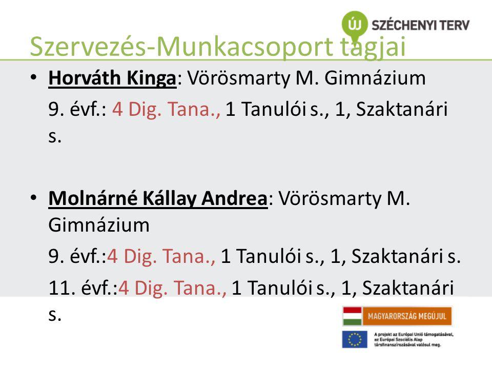 Szervezés-Munkacsoport tagjai Horváth Kinga: Vörösmarty M.