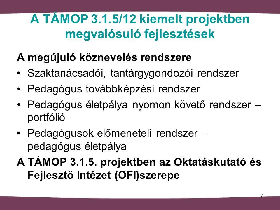 A szaktanácsadás, tantárgygondozás tevékenység jogi szabályozása 48/2012.
