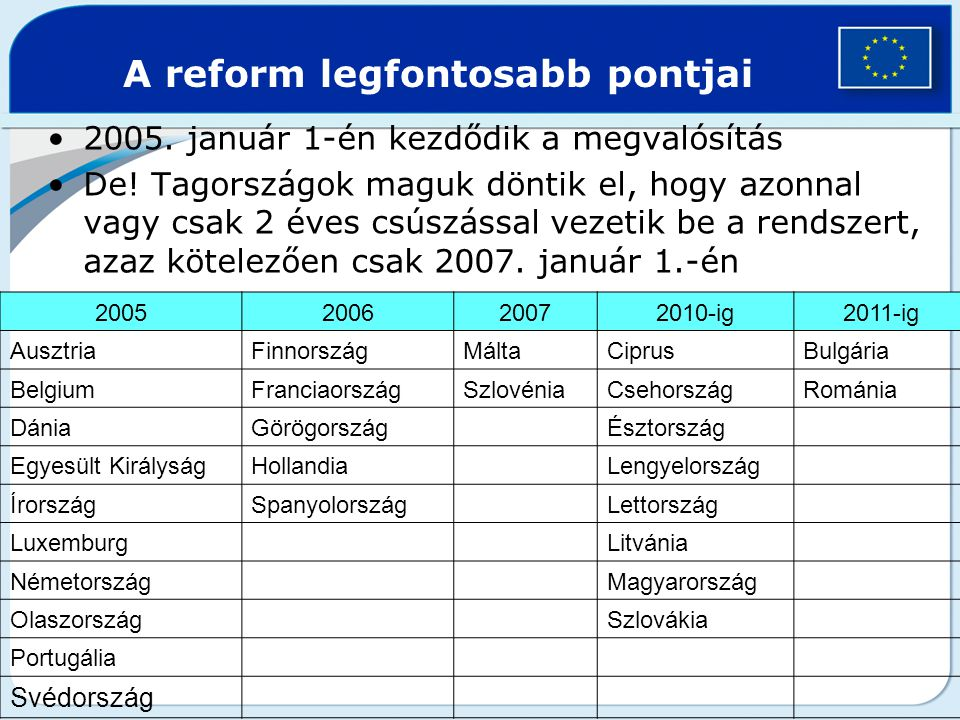 A 2004-ben és utána csatlakozó tagállamok számára külön rendszert vezettek be (SAPS) A 2003-as az eddigi legkomolyabb reformcsomag Legnagyobb hátránya: bizonyos mértékig lehetőség van a termeléshez kötött támogatások fenntartására Egyes szektorok területén kiegészítő reformcsomagok szükségesek –Pl.:cukorrendtartás reformja 2006, zöldség és gyümölcspiac közös reformja 2007, A reform legfontosabb pontjai