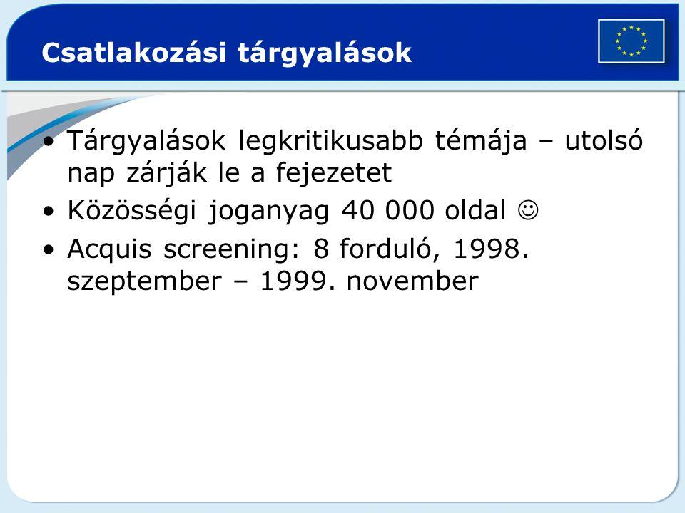 Magyar álláspont kezdetben 1999.november 29.