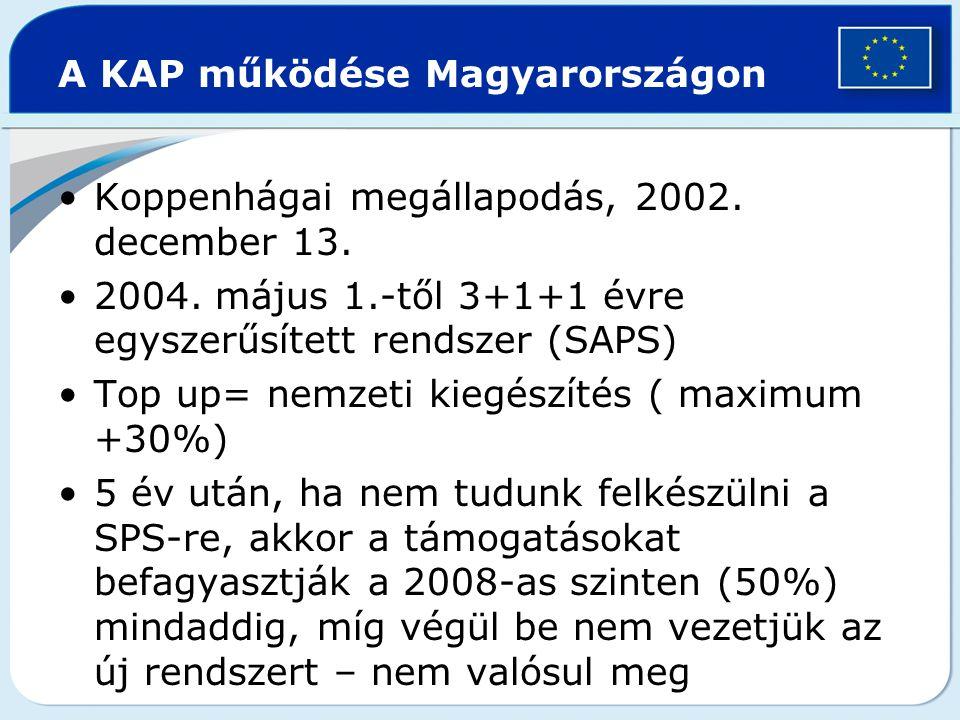SPS rendszer bevezetése 2009-ben tervezték – kudarc Alapvető vitapont: támogatási jogosultság kérdése –Forgalomképes –Földhasználó kapja –Csak földdel együtt érvényesíthető