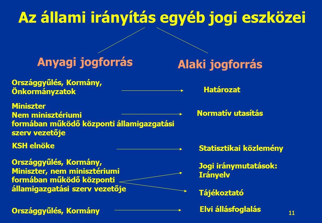 12 Hivatalos lapokIdőszaki kiadványok Magyar Közlöny A jogszabályok hivatalos szövege, az önkormányzati rendelet kivételével valamennyi jogszabályt tartalmazza.