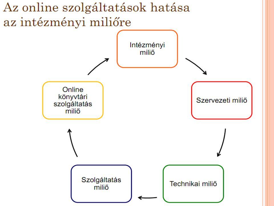 A Z E - SZOLGÁLTATÁSOK MÉRÉSÉNEK MÓDSZEREI 1.