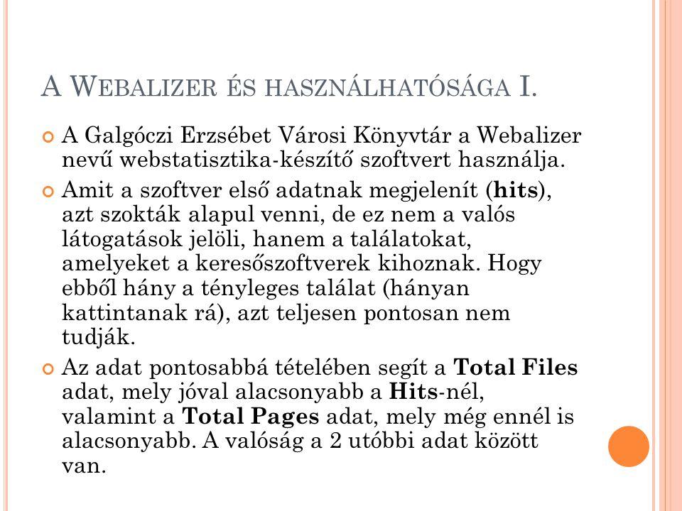 A W EBALIZER ÉS HASZNÁLHATÓSÁGA II.