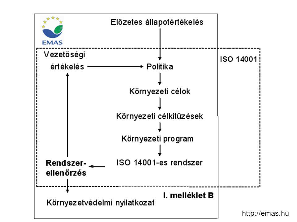 Forr á s www.kvvm.hu/data/kiadvanyok/kvvm_kiadvany_2.pdfwww.kvvm.hu/data/kiadvanyok/kvvm_kiadvany_2.pdf Illusztr á ci ó : Tr é f á s Hajnalka