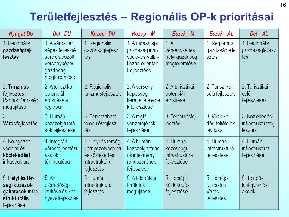 17 Új Széchenyi Terv 2011 januárjában az Új Magyarország Fejlesztési Tervet felváltotta az Új Széchenyi Terv.