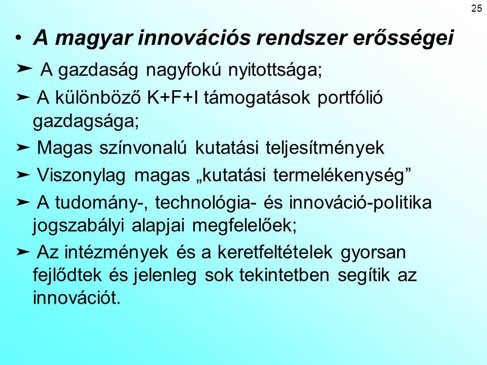 Gyengeségei: ➤ Az üzleti szféra alacsony innovációs aktivitása, alacsony szintű szabadalmi tevékenység; ➤ A K+F+I tevékenységek regionális kiegyenlítetlensége; ➤ Az innovatív kkv-k alacsony számaránya; ➤ A mobilitás és az együttműködés hiánya; ➤ A K+F+I humán erőforrásainak elégtelensége – mérnöki és természettudományos végzettségűek alacsony aránya.