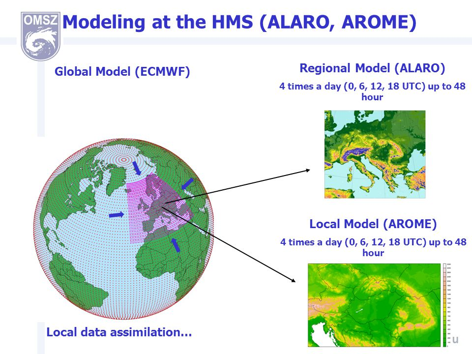 www.met.hu Modeling (ALARO, AROME) -ALADIN 1998-2012 -ALARO since 2012 -49 vertical level, 8 x 8 km horizontal resolution -Local data assimilation: SYNOP, TEMP, AMDAR, NOAA and MSG satellites (GPS tested) -AROME since 2011 -60 vertical level, 2,5 km horizontal resolution -Local data assimilation: SYNOP, TEMP, AMDAR (Radar reflectivity, Doppler Radar wind, MSG, GPS tested)