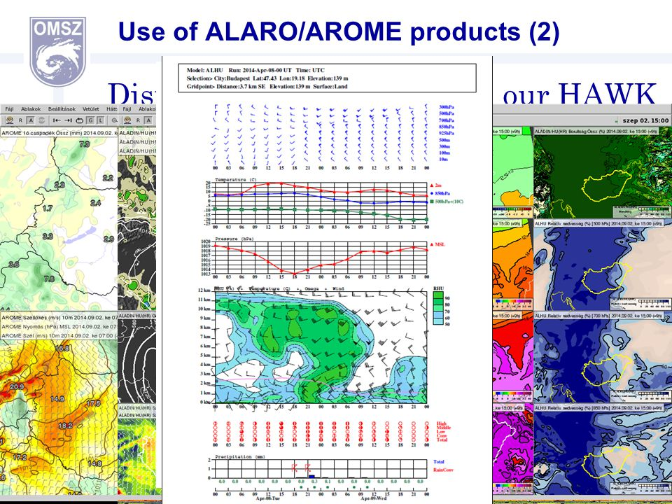 www.met.hu Use of ALARO/AROME products (3) Visualised weather information for the new upcoming aviation meteorological website.