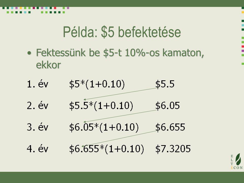 Összegezve Az alábbi jelöléseket alkalmazzuk: i : kamatláb n : a beruházás élettartama PV : jelenértéke FV : jövőbeni értéke