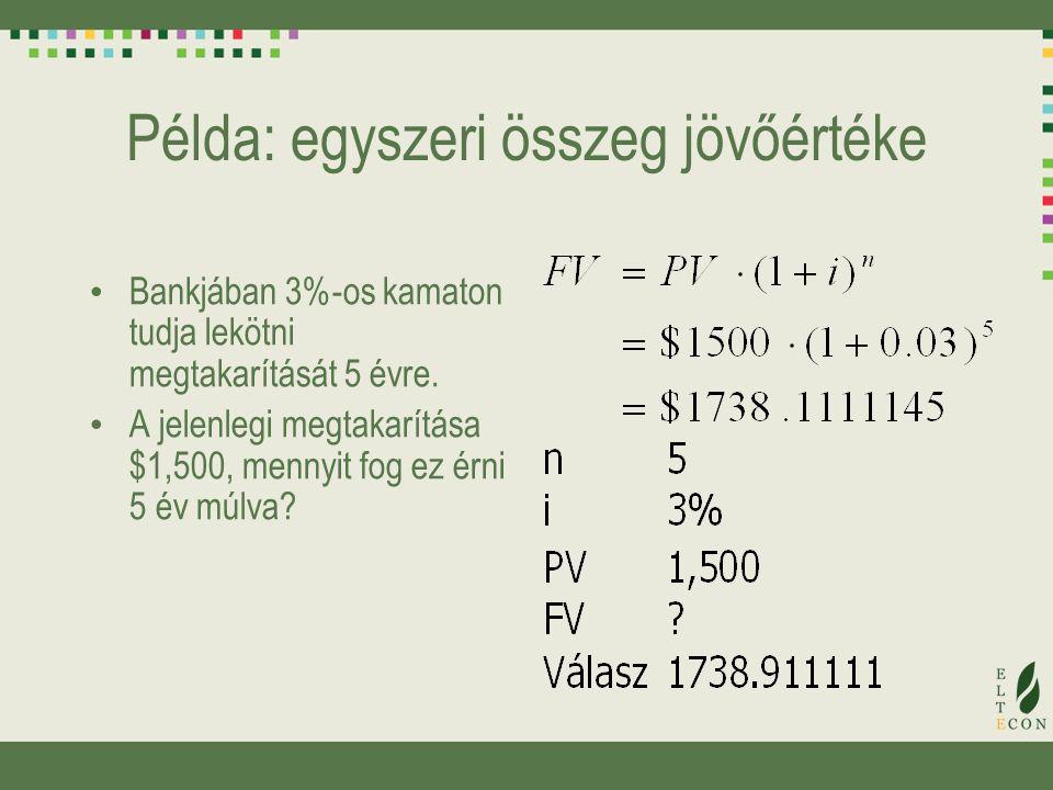 72-es szabálya Az alábbi hüvelykujj-szabály révén gyorsan kiszámíthatjuk, hogy befektett összegünk kb.