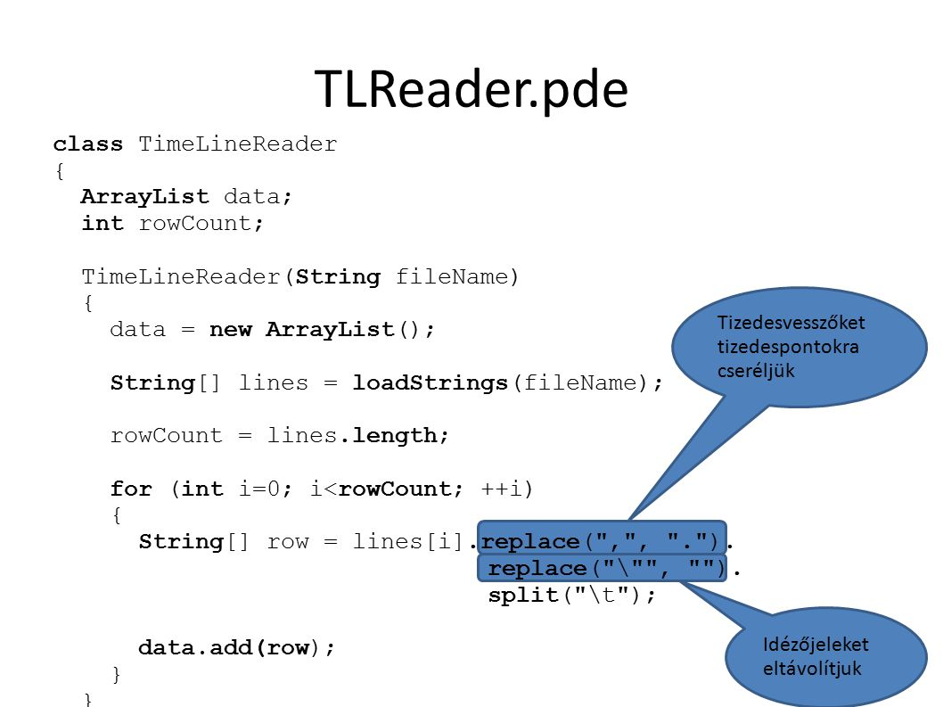 TLReader.pde boolean isValid(int row, int col) { String field = ((String[])data.get(row))[col]; return !field.contains( .. ); } String getString(int row, int col) { String field = ((String[])data.get(row))[col]; return field; } int getInt(int row, int col) { String field = ((String[])data.get(row))[col]; return parseInt(field) ; } float getFloat(int row, int col) { String field = ((String[])data.get(row))[col]; return parseFloat(field) ; }