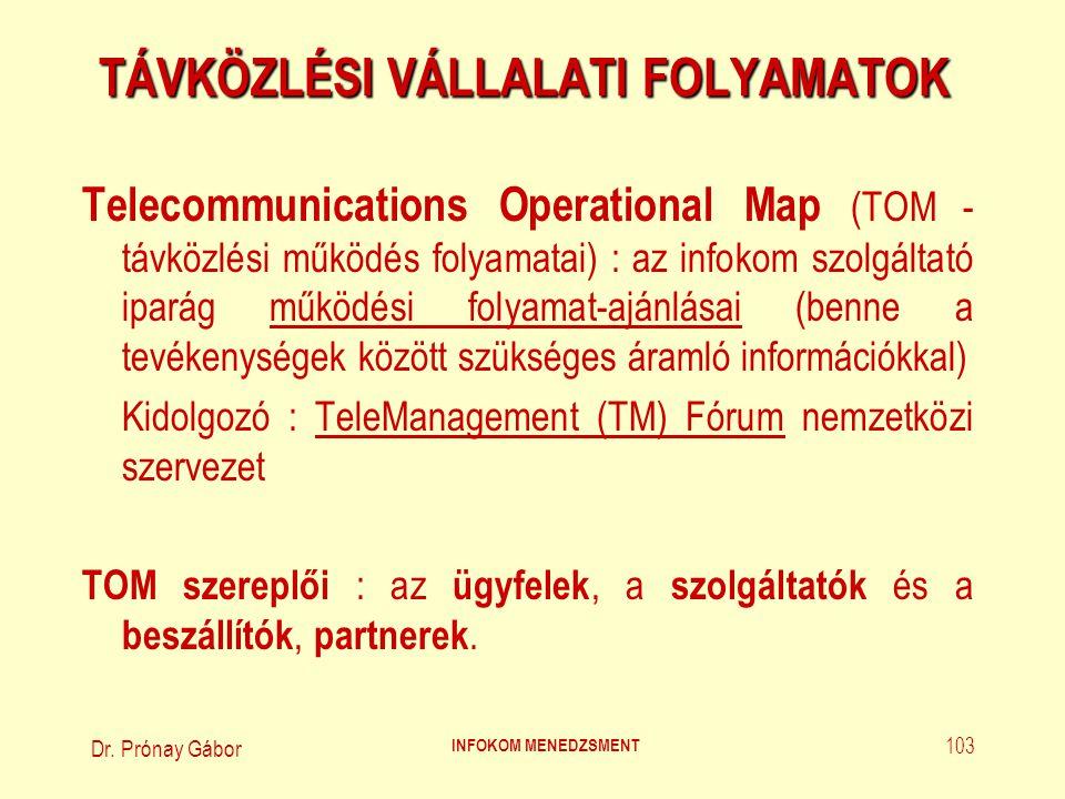 Dr.Prónay Gábor INFOKOM MENEDZSMENT 104 TÁVKÖZLÉSI VÁLLALATI FOLYAMATOK (1.