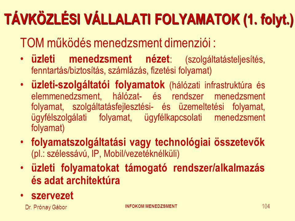 Dr.Prónay Gábor INFOKOM MENEDZSMENT 105 TÁVKÖZLÉSI VÁLLALATI FOLYAMATOK (2.